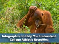 confused primate needs information on college athletic recruiting