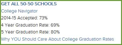 Section 2 College Profile