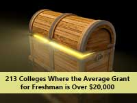 Treasure chest representing roadmap to cutting college costs