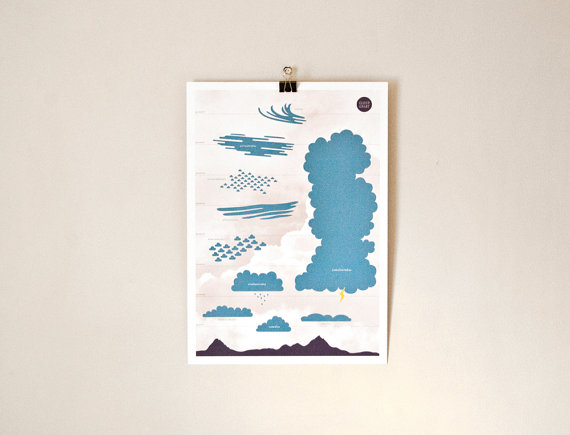 Cloud Chart – double sided A3 poster by SuperDuperThings