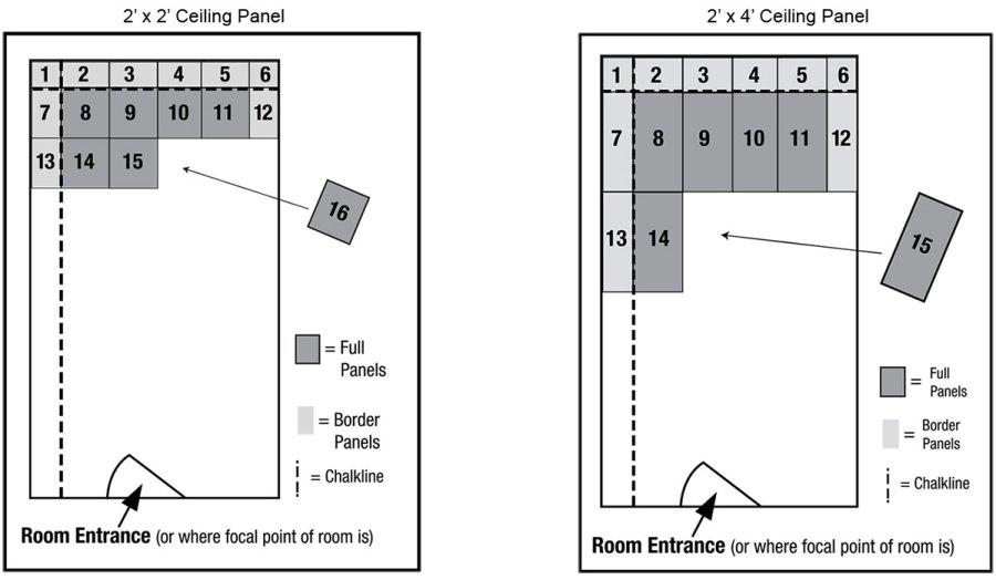 Tile order diagram