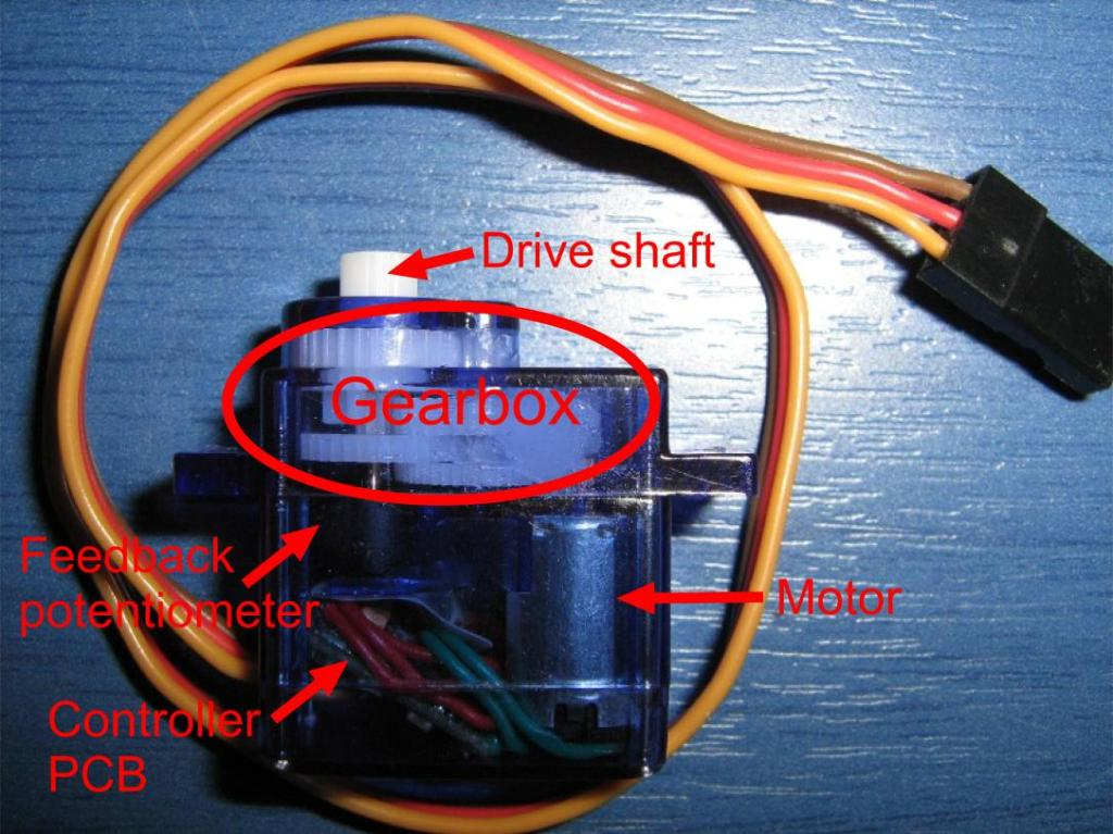 Complete motor guide for robotics diygadgets for Small servo motors and drives