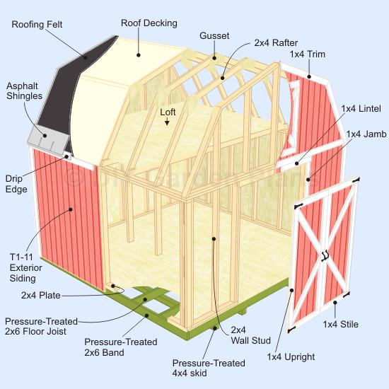 gambrel storage building plans