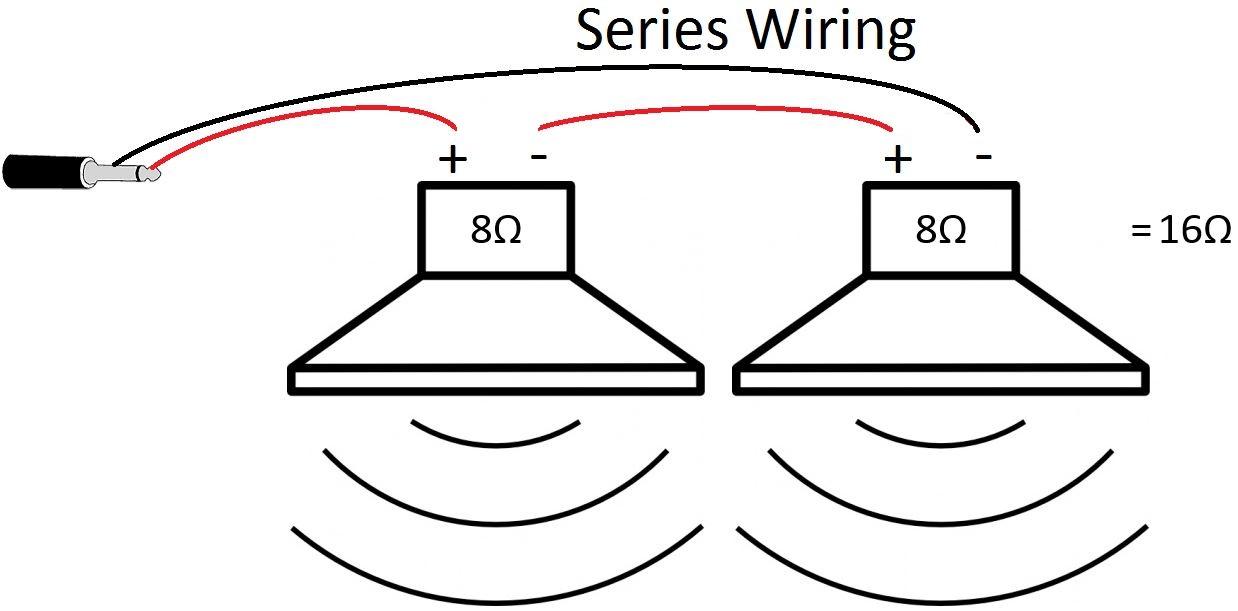 DIY Speaker Wiring Parallel Vs. Series