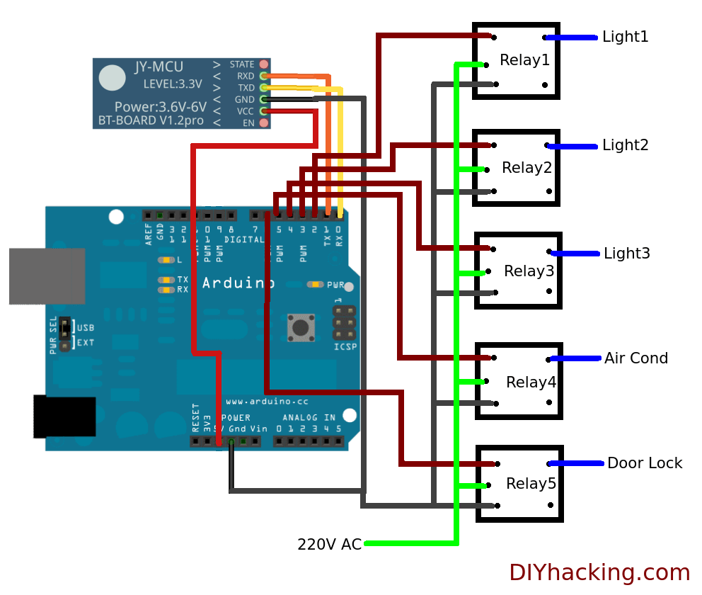 Linear Actuator Limit Switch Wiring Diagram 220v
