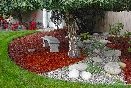 Cheap Backyard Ideas on a Budget Pictures & Designs on Backyard Landscaping Near Me id=89157