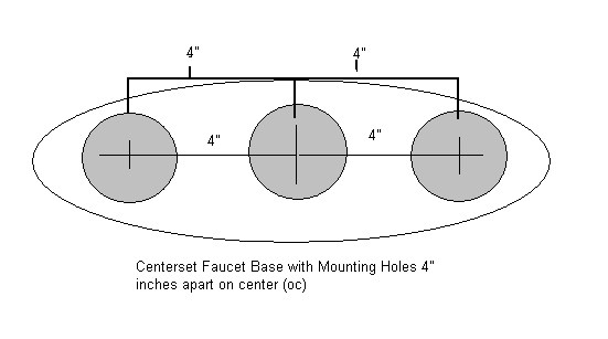 kitchen faucet tap hole sizes for