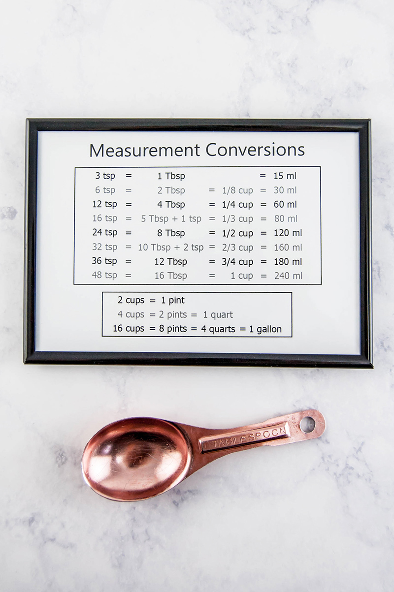 picture relating to Free Printable 120 Chart identified as No cost Printable Kitchen area Size Conversion Chart