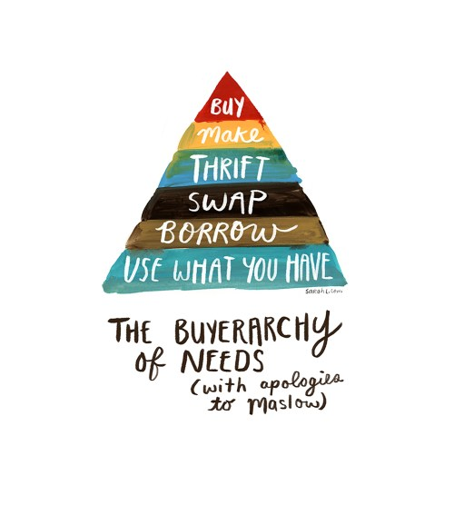 buerarchy of needs print