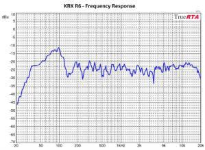 KRK Rokit frequency response curve