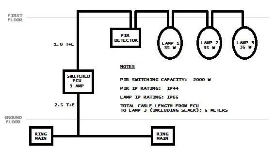 Porch Downlights (with Crummy Diagram)