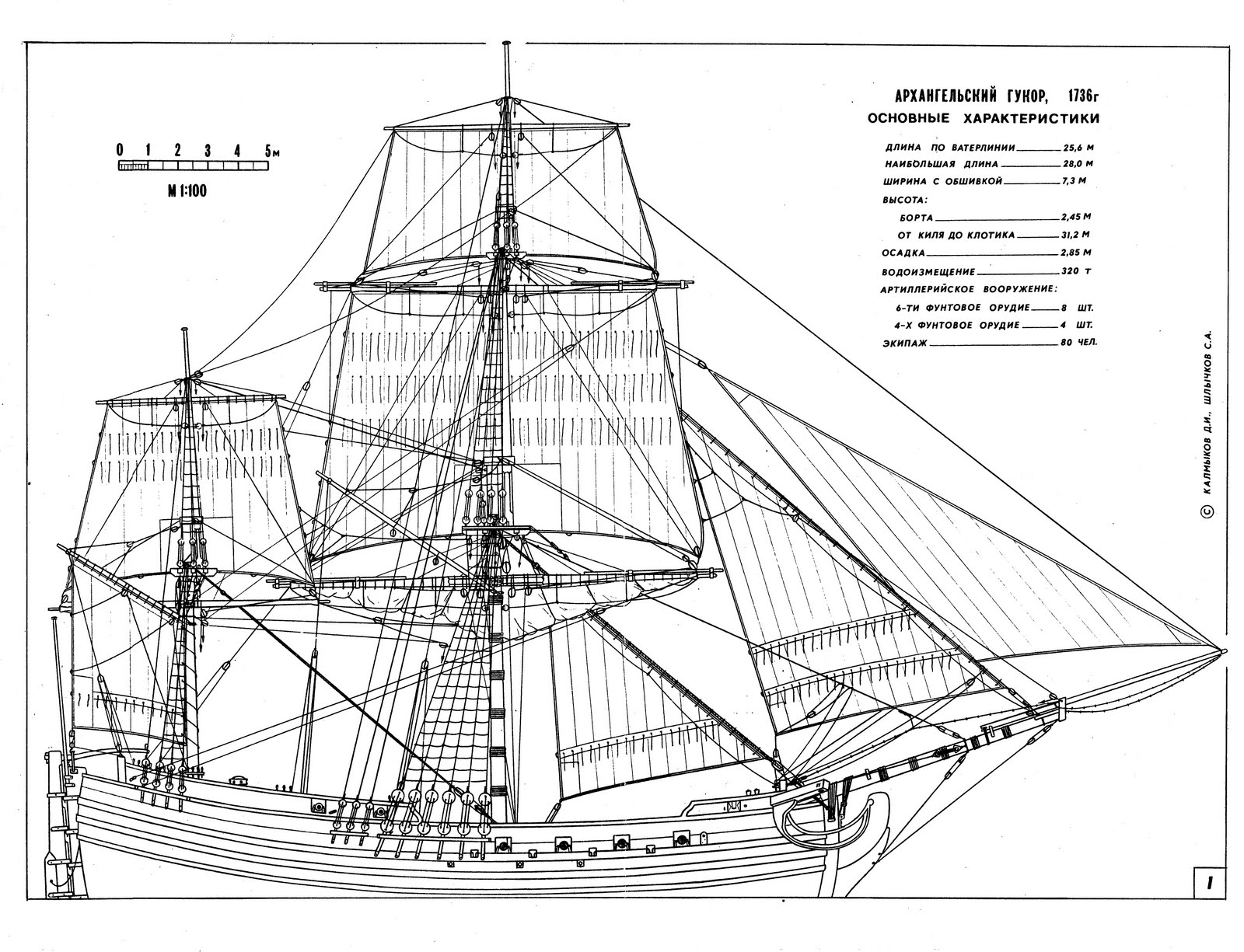 Woodwork Free Model Boat Plans Wooden Plans
