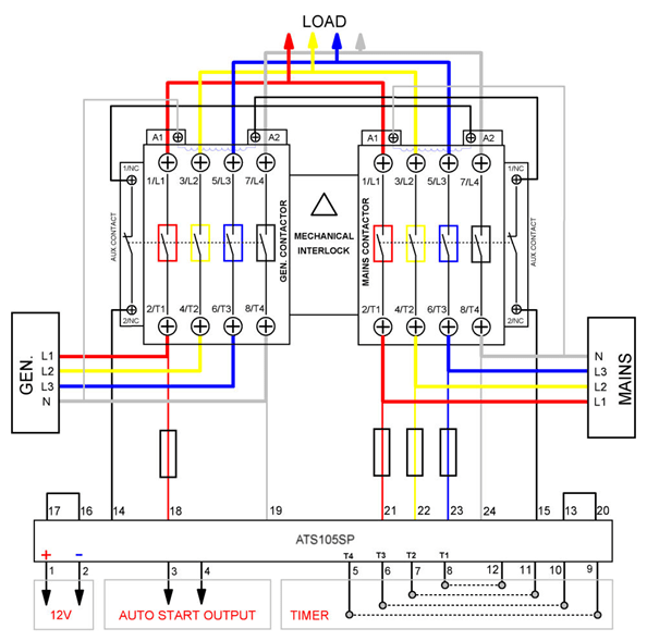 automatic transfer switch  switch between solar/generator