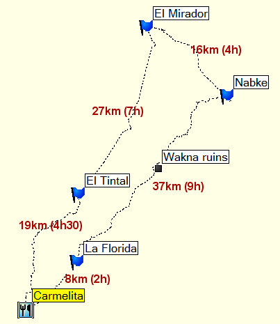 6 Day Hike to El Mirador Route Map