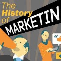 L'histoire du Marketing [Infographie]