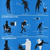 *L'évolution future des jeux video* [ infographie ]