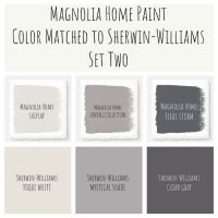 If You Read Nothing Else Today, Read This Report On Joanna Gaines Paint Colors Sherwin Williams 117