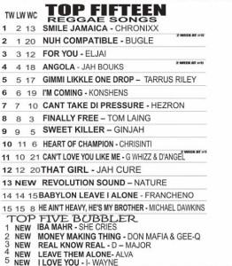 Reggae Top Fifteen