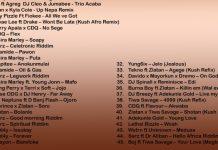 DJ 4matic – Anokunmulai Mix (StreetsofLagos) mixtape
