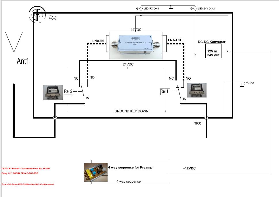 Equipment – DK5EW Homepage