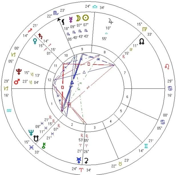 Scorpio New Moon - Life Purpose Reading with DK Brainard