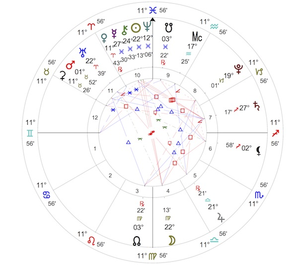 Virgo Full Moon - March 12, 2017, 10:54 am EDT New York NY.