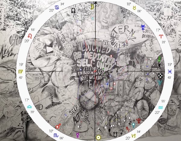 Collage of chart for the Dec. 12, 2019 Gemini Full Moon with eternal return by Karri Upson, photographed by my sis at Art Basel 2019.