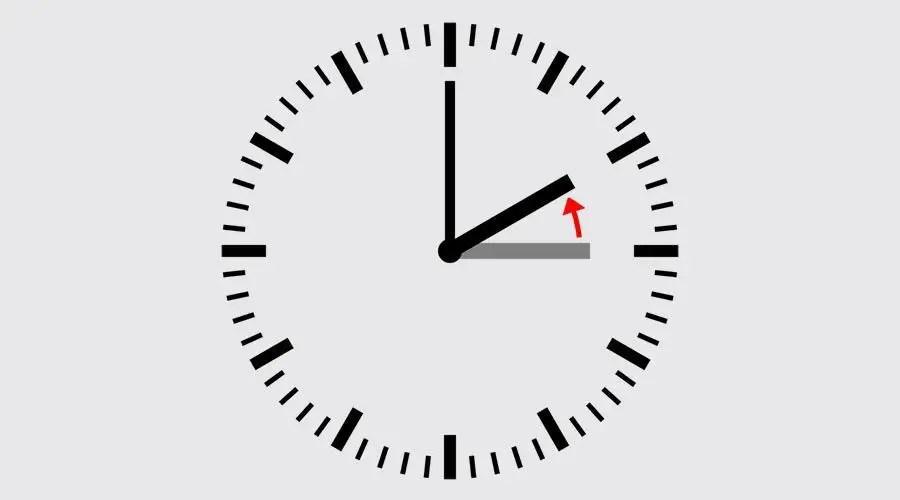 تاخير ساعة من الساعة