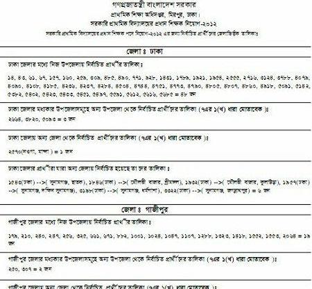 Head teacher final result under dpe 2012