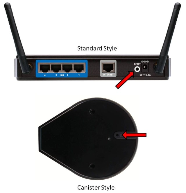 How do I reset my router to factory defaults? Indonesia