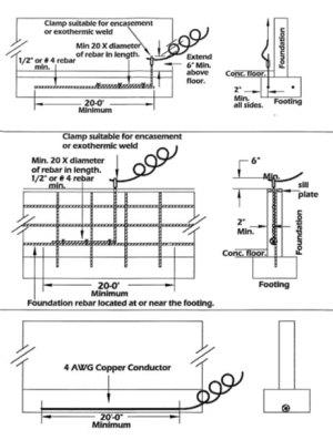 Ufer Ground Diagram Diagram Wiring Diagram Images