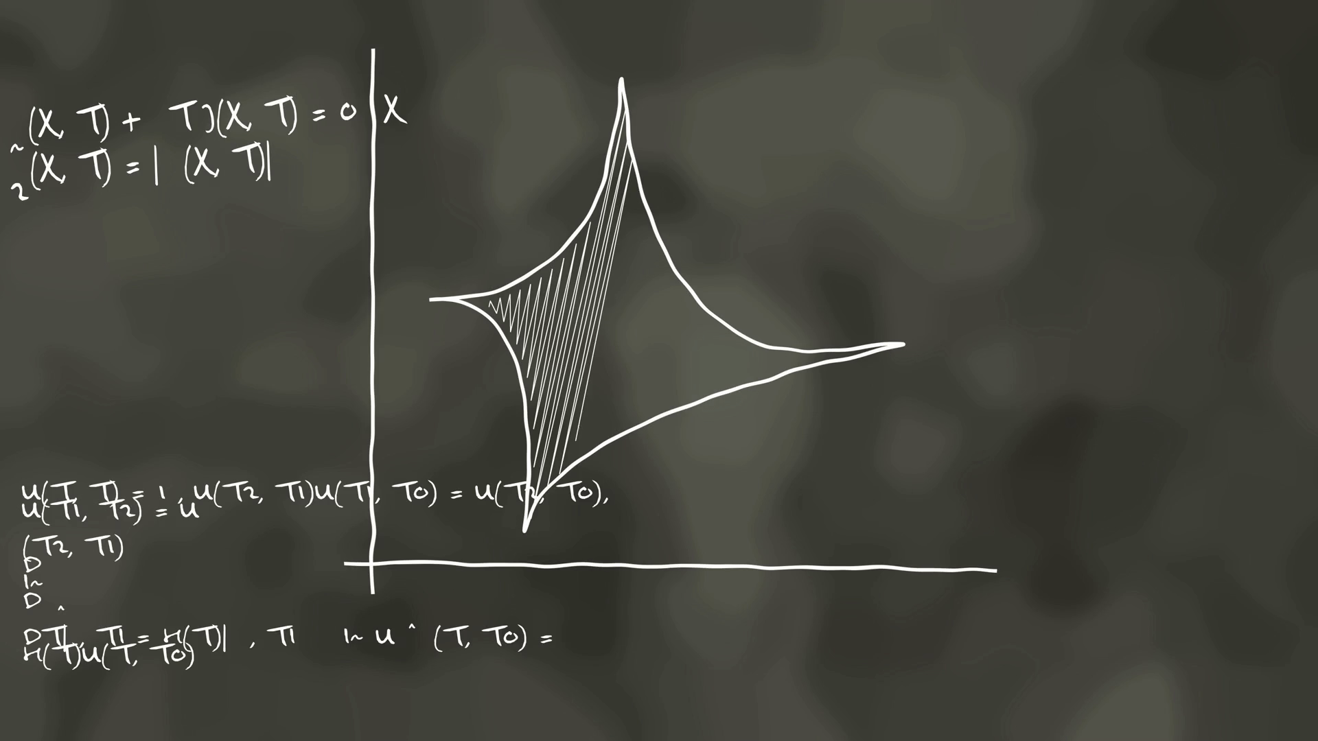 High School Blackboard With A Graph And Some Physics