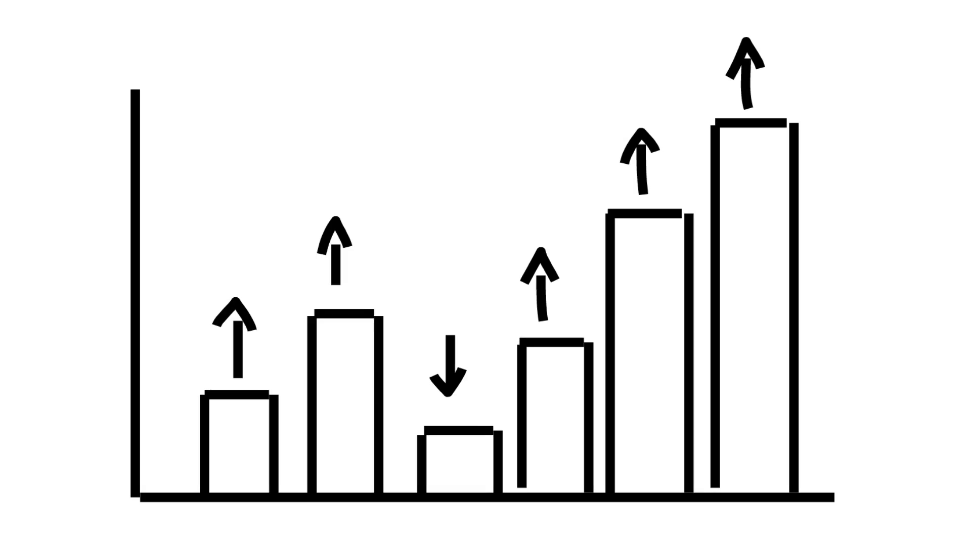 Bar Graph With Arrows Line Drawing Illustration Animation