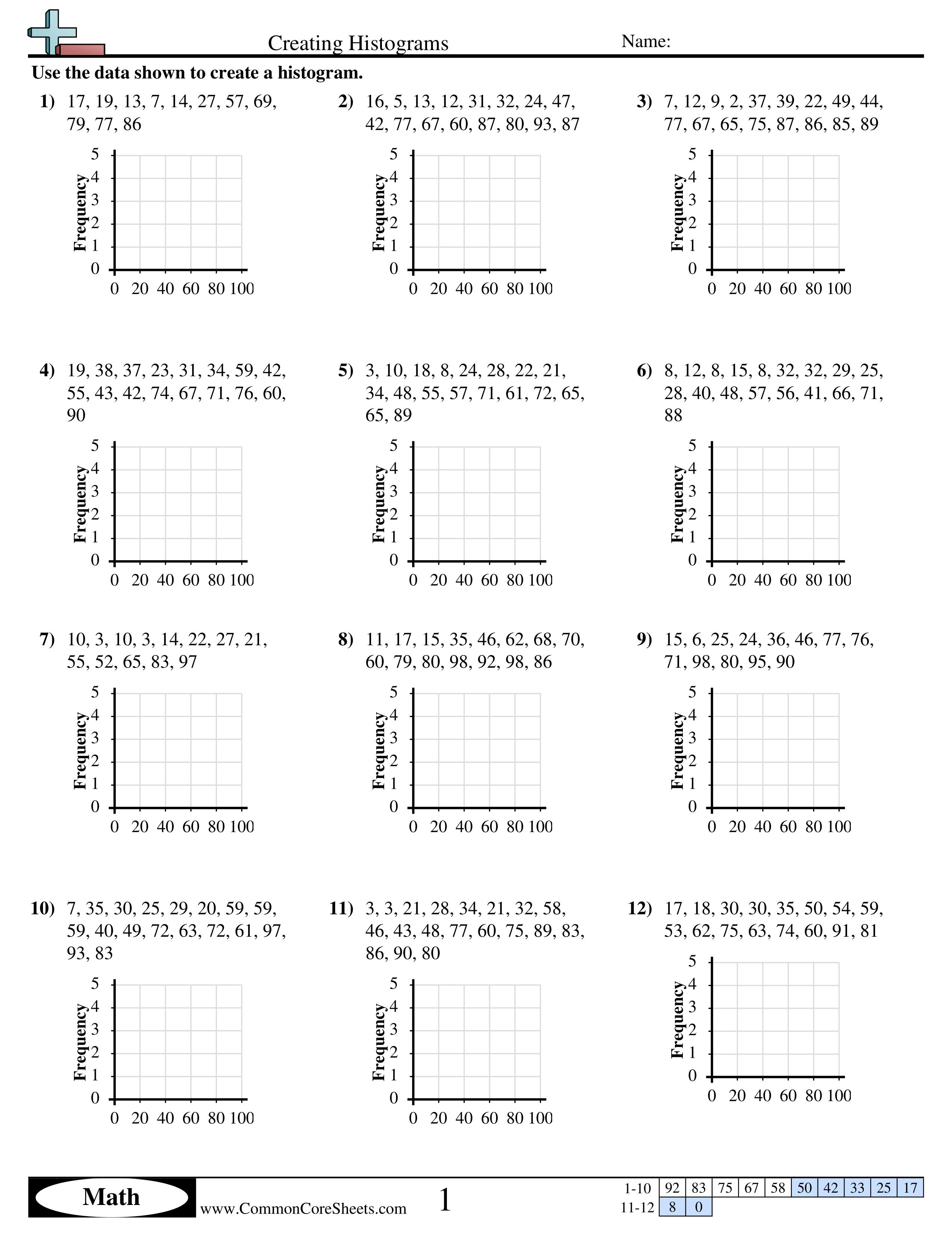 Creating Histograms Worksheet