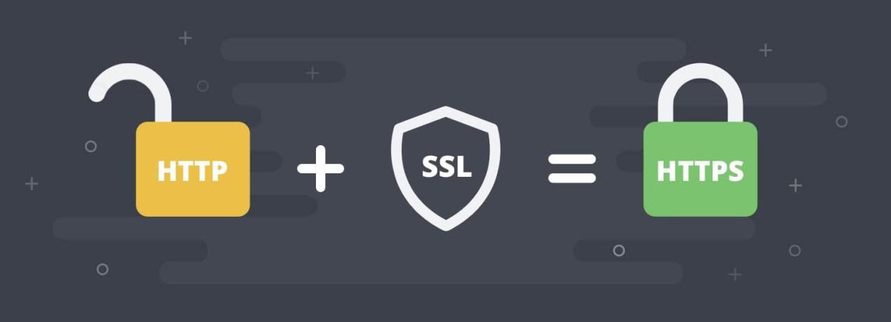 Instalando um Certificado SSL