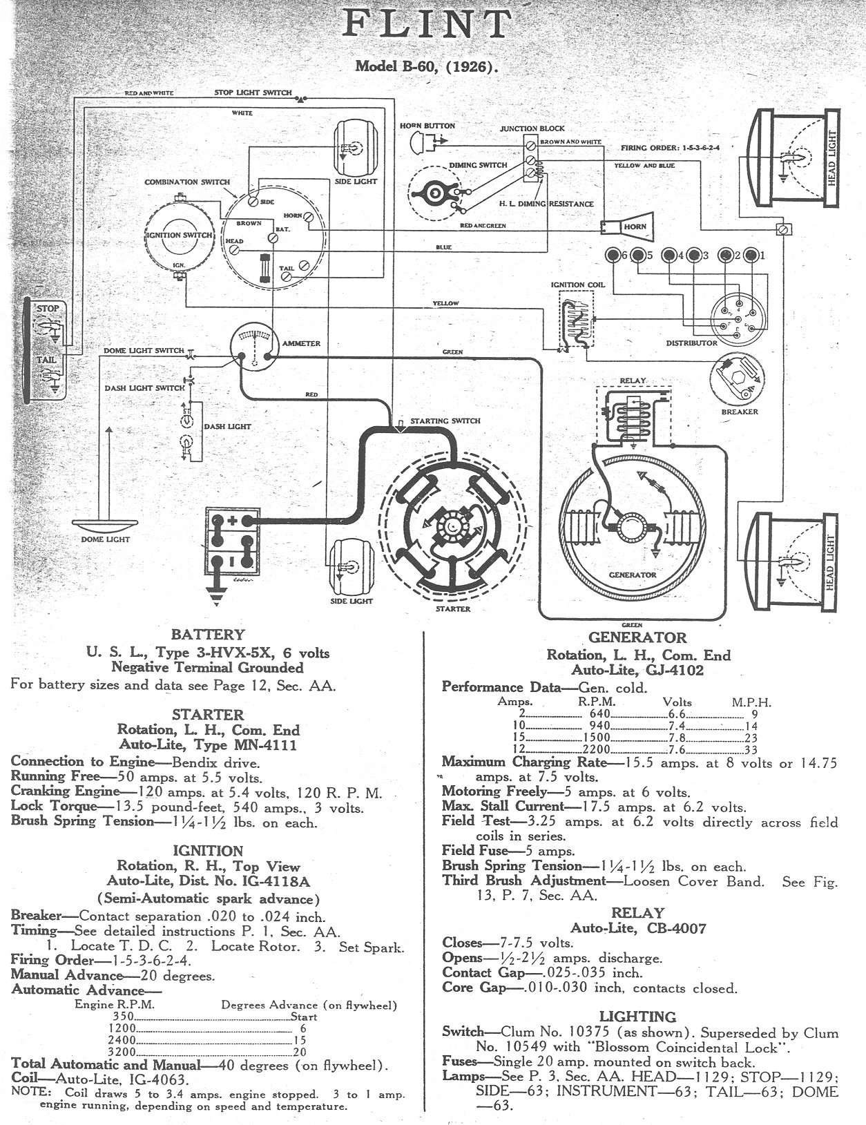 Ford Model A Schematics Pictures To Pin