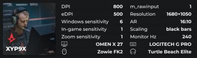 Xyp9x config devices