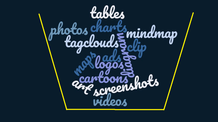 Image of words for various types of image content