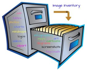 Image of file cabinet with various words for types of content