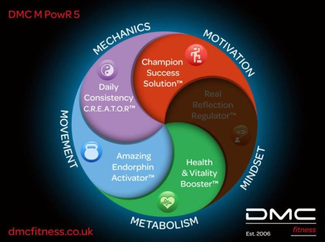 dmc fitness mpower5 gold