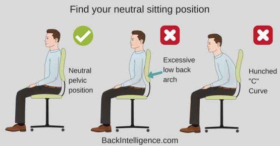sitting posture