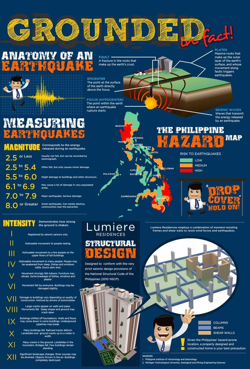Lumiere Residences Structural Design   DMCI Homes Website with ...