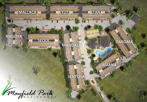 Mayfield Site Development Plan