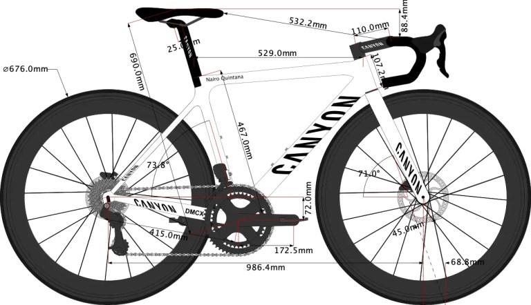 sketch geometry of Nairo Quintana Canyon road bike 2020
