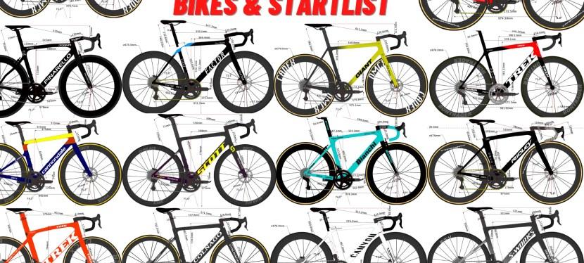 Tour de France 2020's Team Bikes and Riders Start list