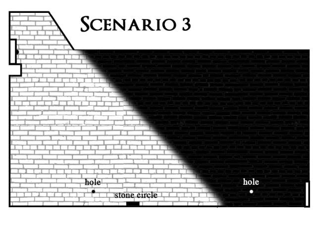 scenario-3-diagram