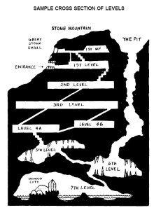 Stone Mountain dungeon cross section from 1977 basic set