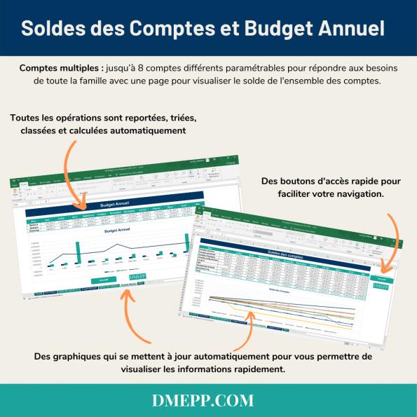 logiciel budget annuel excel