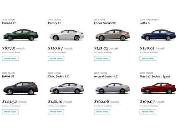 Lease+Vs+Buy+Car