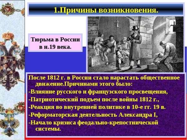 1812 г. поворот к реакции - Школьная История